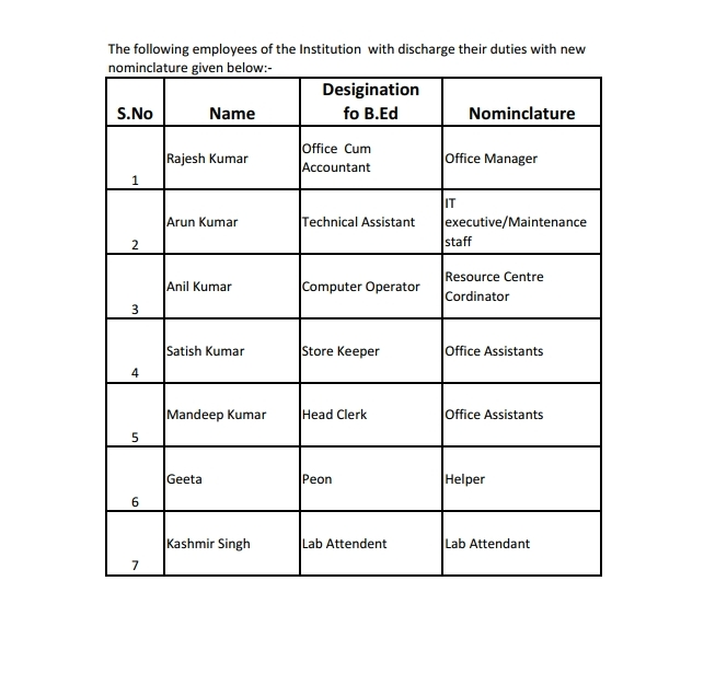 staff List inspection 2019-2021[4]