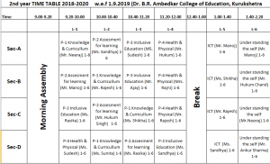B.ed-2nd-time-table