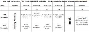 M.ed-time-table